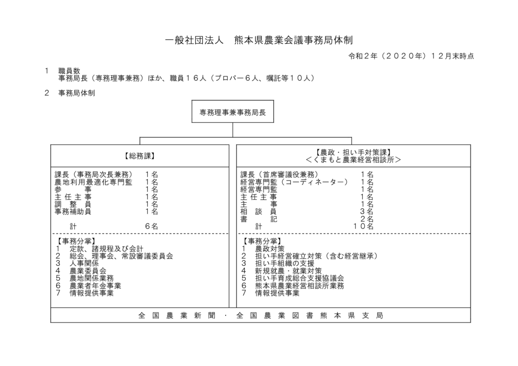 officeinformationのサムネイル